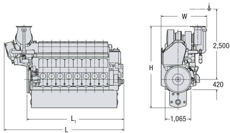 medium speed ship engine auxiliary diesel l21 31 man diesel se medium speed ship engine auxiliary diesel l21 31 man diesel se
