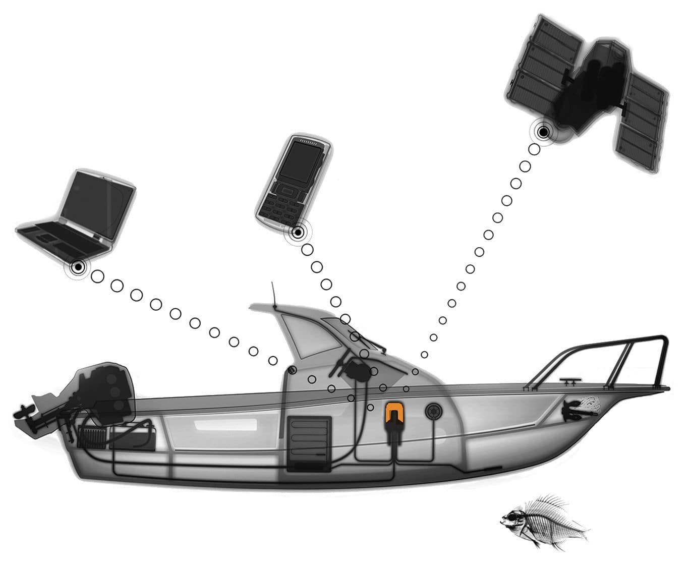 boat surveillance and alarm system multi function remote c pod