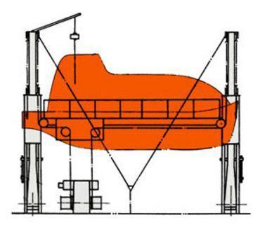 Lifeboat Davit For Ships Gravity Chongqing Guanheng Technology