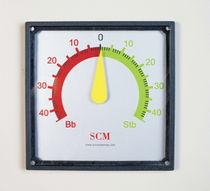 Ship indicator / rudder angle / analog