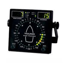 Ship display / anemometer / digital / LED