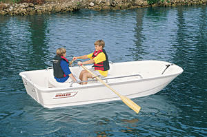 "7'6"" Saturn Dinghy Tender, Saturn 7 ft 6 Inches Inflatable Boat ..."