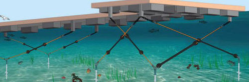 Dock anchoring system Majestic Jetties & Marinas