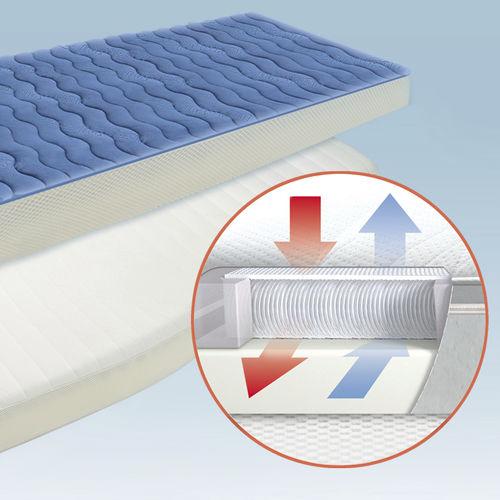 boat mattress underlay
