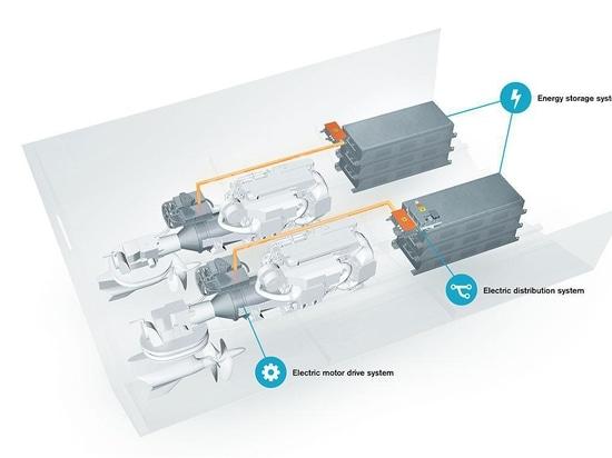 Volvo Penta unveils hybrid marine propulsion concept