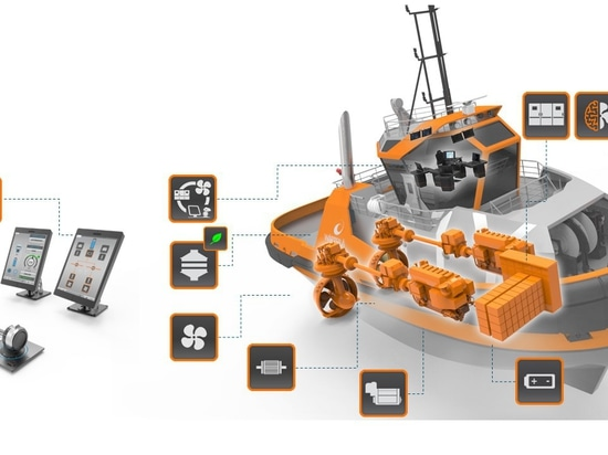 Wärtsilä's HY hybrid power module development facility in full swing