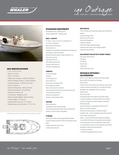 190 Outrage Specifications - 2015