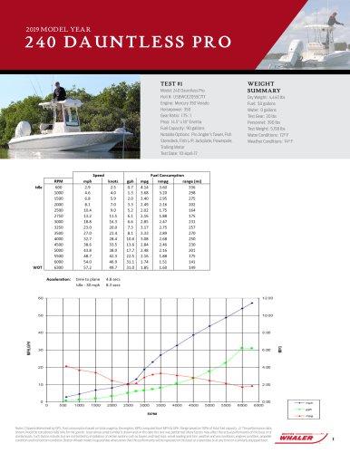 240 Dauntless Pro Performance