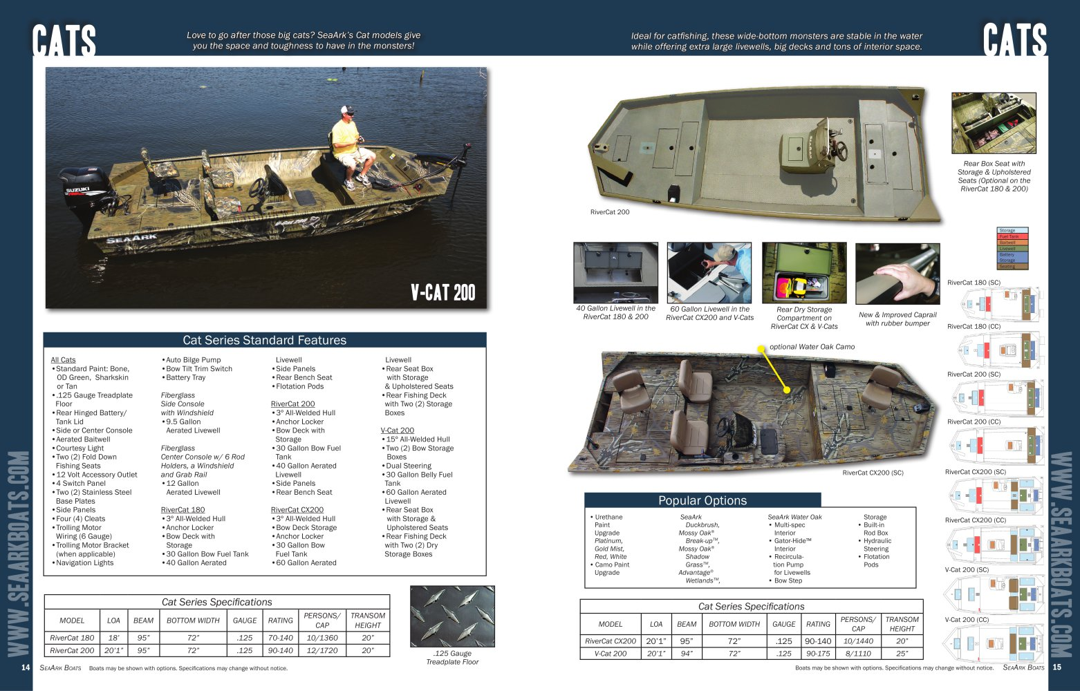 Cat Series Seaark Boats Pdf Catalogues Documentation Boating Wiring A 12 Volt Switch Panel 1 2 Pages