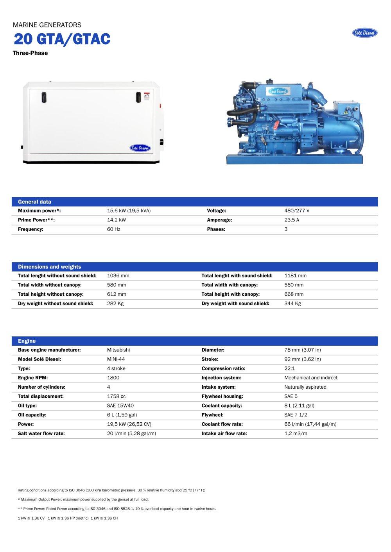 20GTA/GTAC - Solé Diesel - PDF Catalogs   Documentation