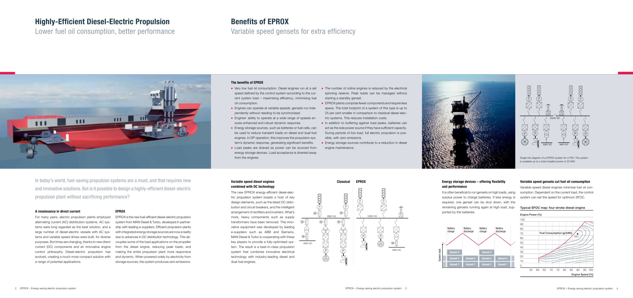 EPROX Energy saving electric propulsion system MAN Diesel SE
