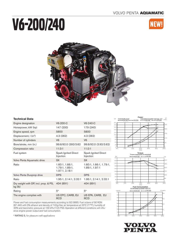 v6 200 240 aquamatic volvo penta pdf catalogues documentation rh pdf nauticexpo com Volvo Penta DPH Volvo Penta DPS Parts