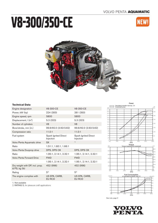 V8 300 350 Ce Volvo Penta Pdf Catalogues Documentation Boat Engine Diagram 1 2 Pages