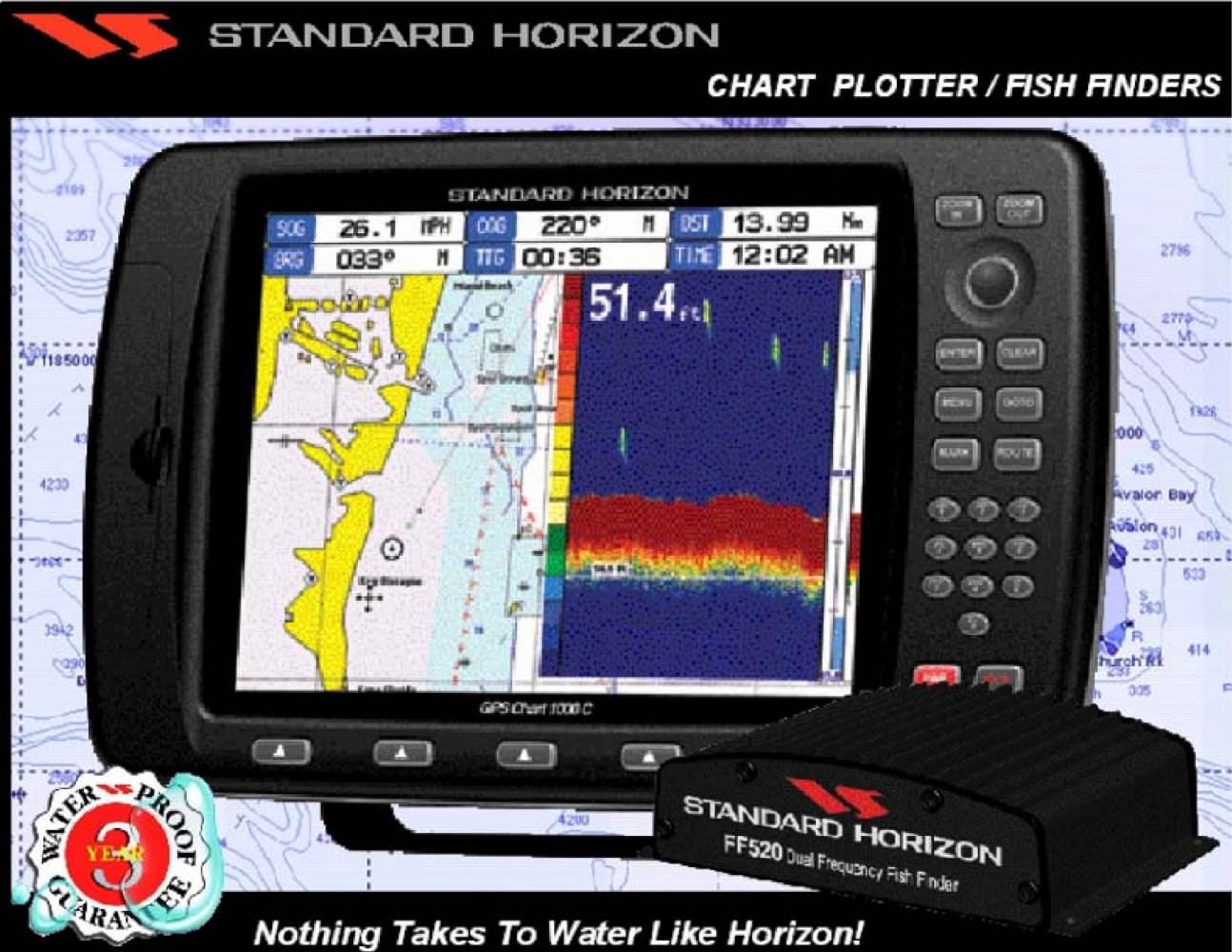 Gps chart plotters standard horizon pdf catalogues