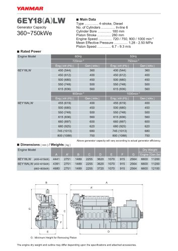 Specification datasheet - 6EY18(A)LW