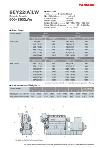 Specification datasheet - 6EY22(A)LW