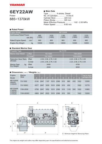 Specification datasheet - 6EY22AW