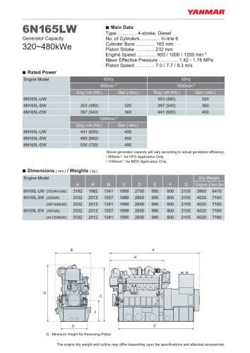 Specification datasheet - 6N165LW