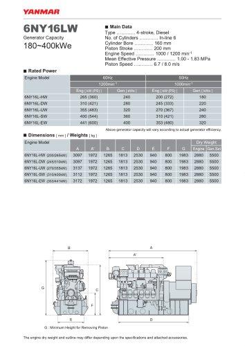 Specification datasheet - 6NY16LW