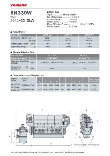 Specification datasheet - 8N330W