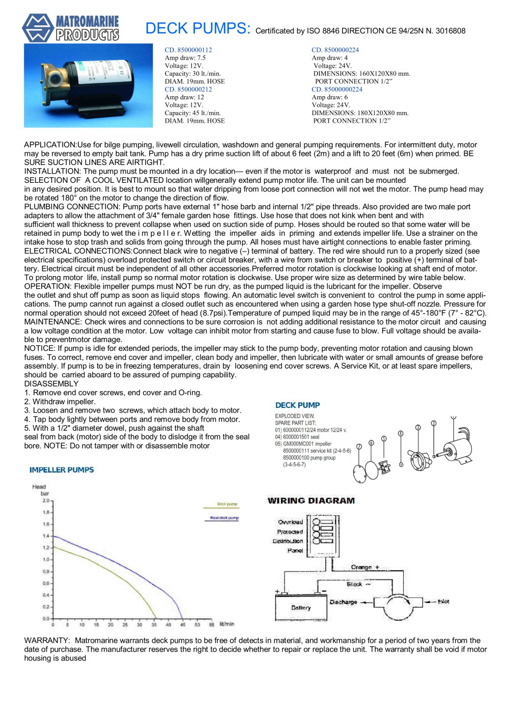Deck Pump Matromarine Products Pdf Catalogues Documentation 24v Spotlight Wiring Diagram 1 2 Pages
