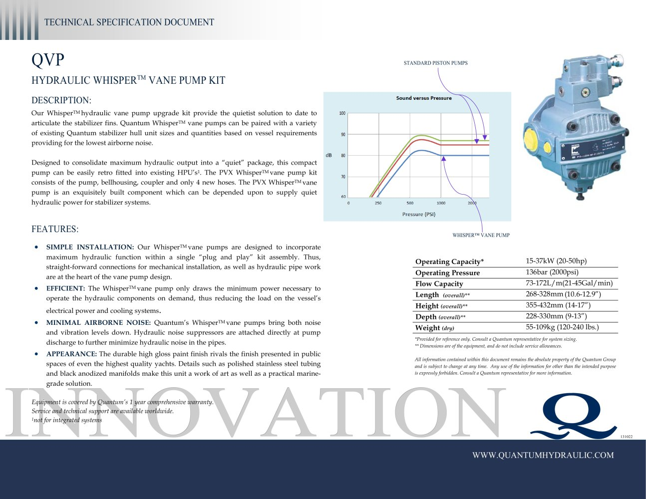 Qvp Whisper Vane Pump Kit Quantum Marine Engineering Pdf Diagram 1 Pages