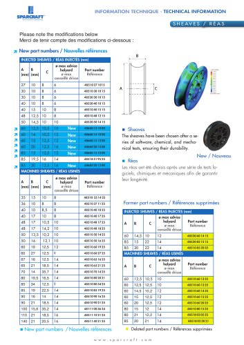 SHEAVES : New part numbers