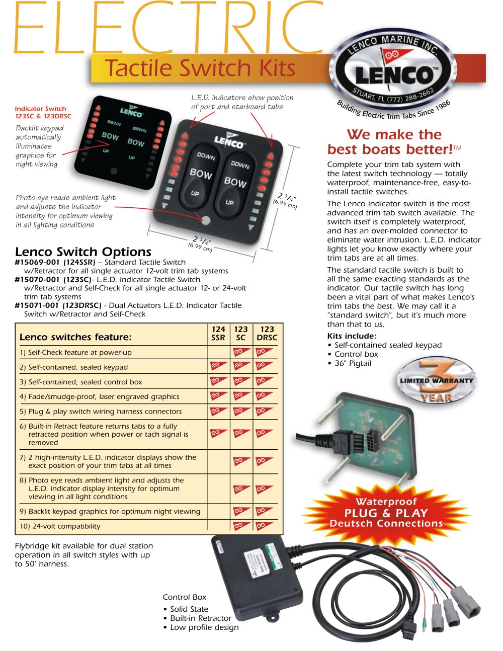 Lenco Trim Tab Indicator Switch Led Control Products Lectrotab Electromechanical Systems Electric Tactile Kits 1 2 Pages