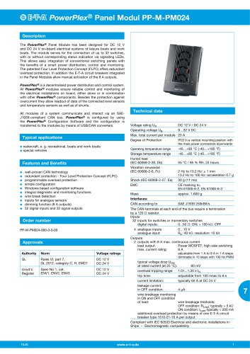 PowerPlex® Panel Module