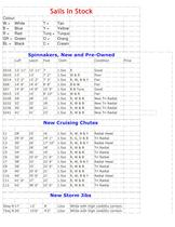 Stock Sail List