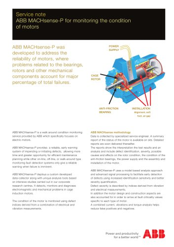 ABB FactFile MACHsense-P2 HR