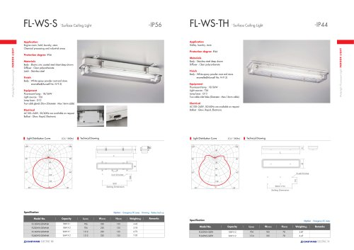 Lighting Products Catalog