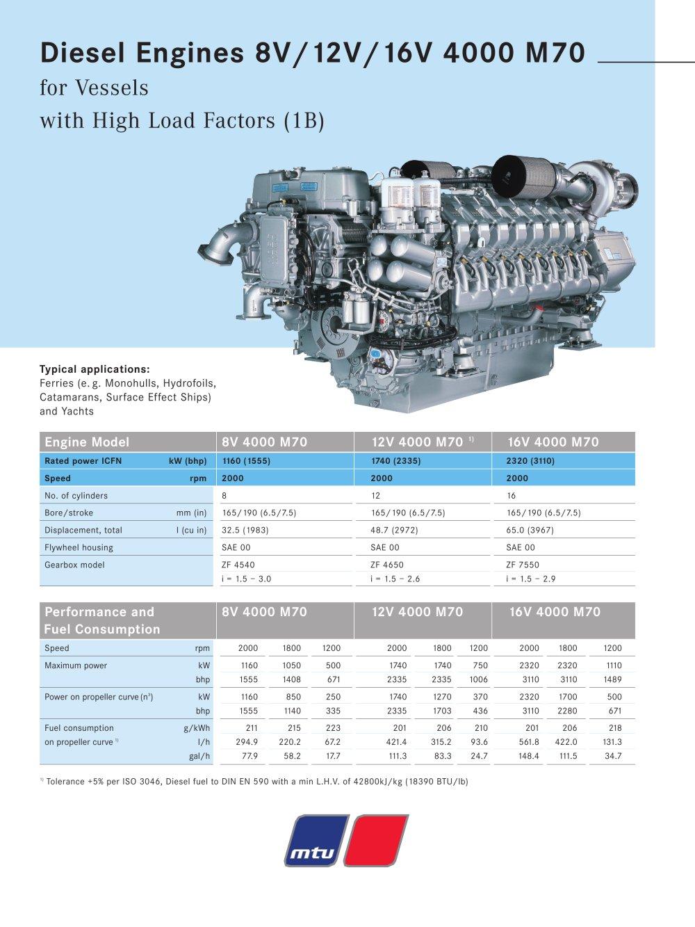 MTU marine engine 1)MTU 396 2)MTU 956 3)MTU 1163