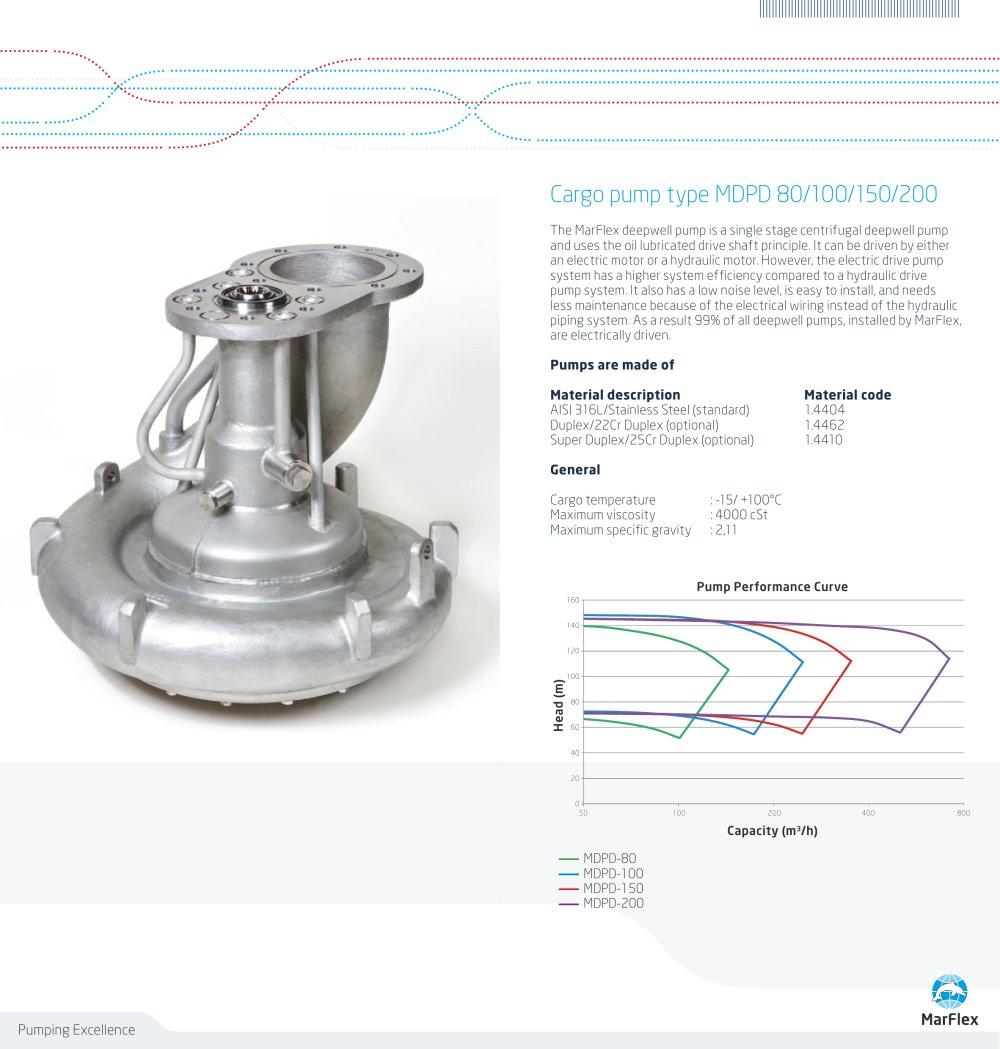 Mdpd 80 100 150 200 Marflex Pdf Catalogues Documentation Gpi Fuel Pump Wiring Diagram 1 Pages