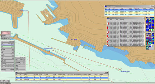 simulador de treinamento / para navio / para rádio