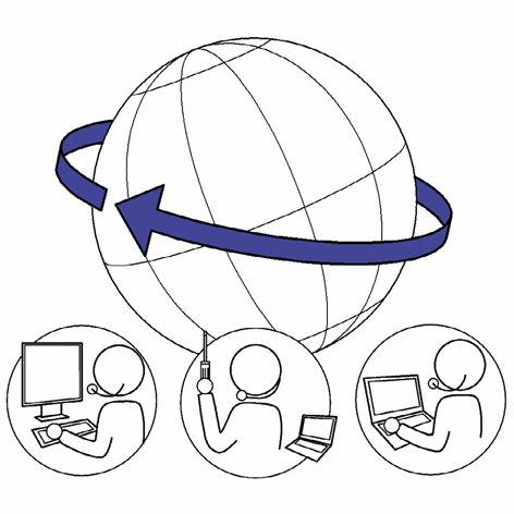 software de comunicação / para navio / para iate / para videoconferência