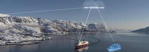 software de gestão de contabilidade / de gestão de riscos / para navio