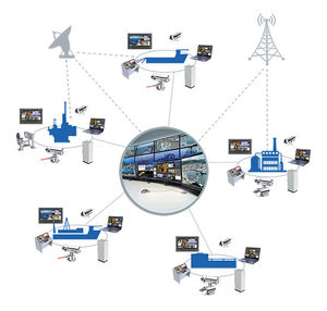 video surveillance system / for ships / CCTV