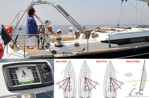 boat monitoring and control system - Harken