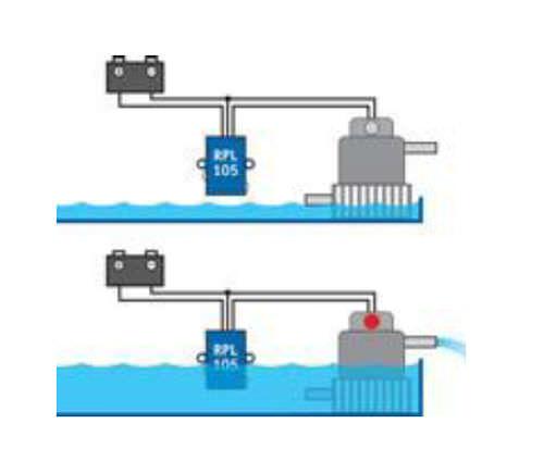 boat switch / for bilge pumps