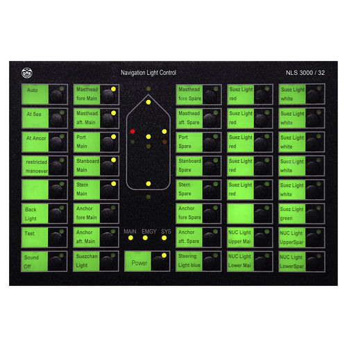 marine monitoring and control panel