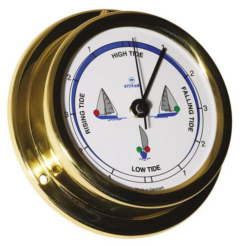boat indicator / tide / analog