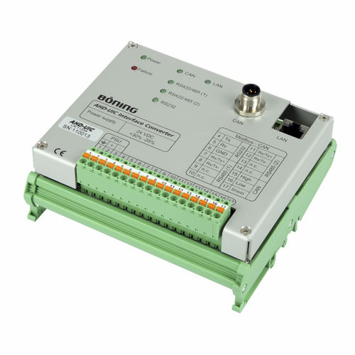 protocol converter / for yachts / for ships / alarm system