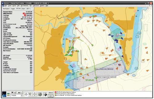 AIS shore station network software