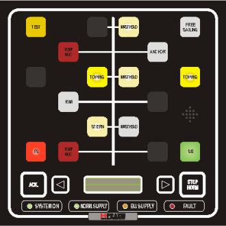 boat monitoring and control panel / navigation light