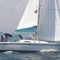 sailboat furling system