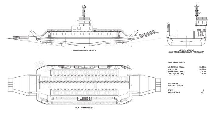 Northern Ireland ferry to have Voith Schneider propulsion