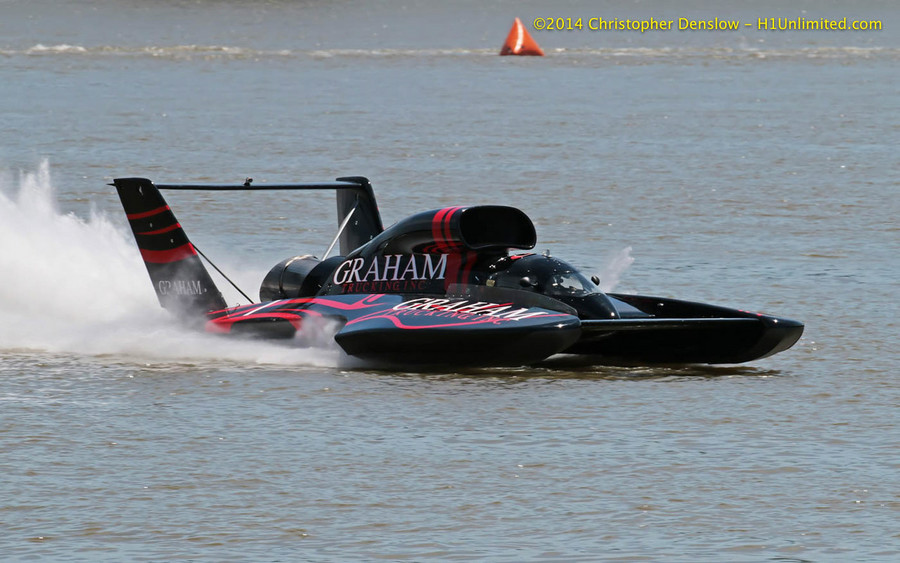 THE UNLIMITED HYDROPLANE IS THE WORLD'S FASTEST RACE BOAT