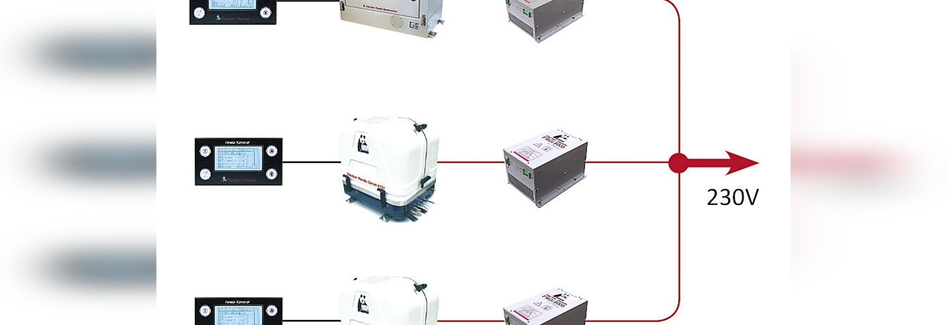 Unique Multiple Parallel Connection of Fischer Panda i-Series Generators