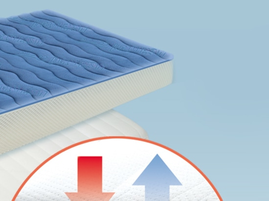 custom made mattresses